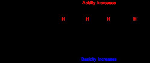 abiii-fig08-periodicacidityacross