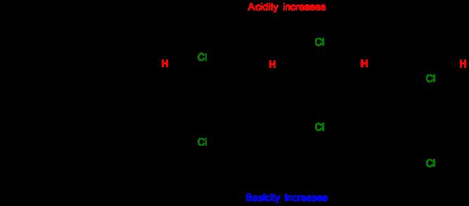 abiii-fig13-inductiveeffectcldistance