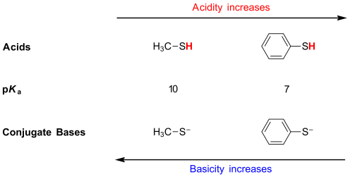 abiii-fig19-delocalisationthiol