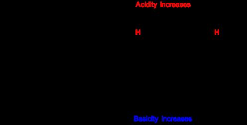 abiii-fig21-delocalisationneutralandprotonatedaniline