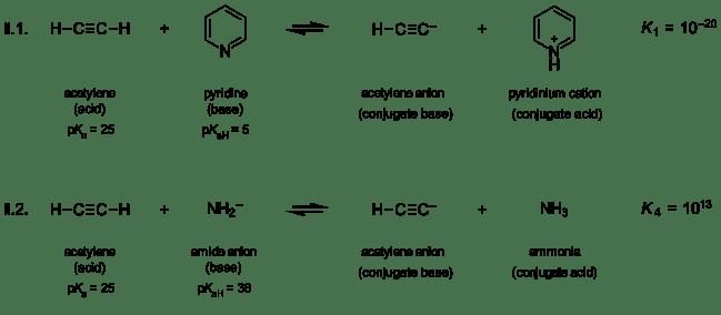abiv-fig09-deprotonationofacetyleneoverall