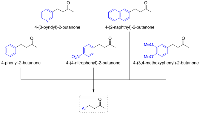 Fig 04 Aromatics Represented by Ar