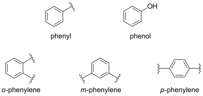 Fig 05 Phenyl vs Phenylene vs Phenol