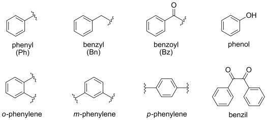 Fig 12 Phenyl vs Benzyl vs Benzoyl vs Phenol vs Phenylene vs Benzil